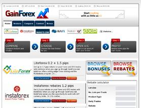 GainForex.net