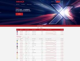 MBAEx.com (.net)