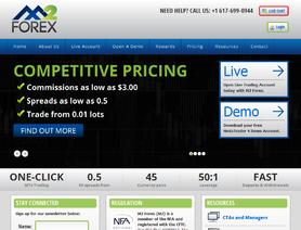 M2Forex.com