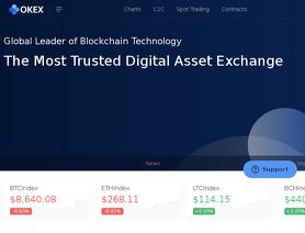 OKEX.com