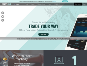 Itrader forex peace army