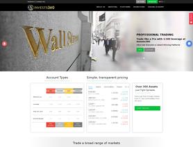 Invests360.com