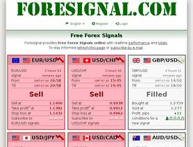 Forex-signals.com
