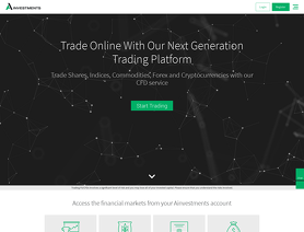 Ainvestments.com