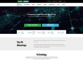 IFSMarkets.com (.cn)