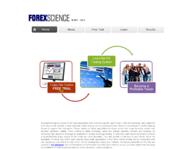 forex-science.com (James de Wet)