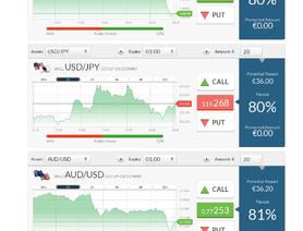 Fm trade binary options