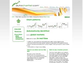 Autochartist.com