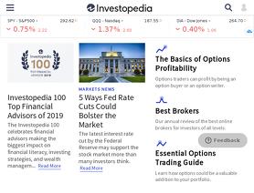 Www investopedia com forex
