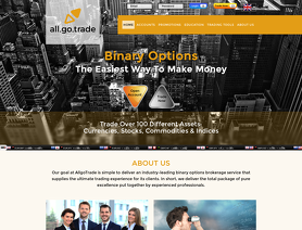 AlgoTrades  Algorithmic Trading Strategies  Algo Trading