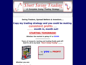 ShortSwingTrading.com