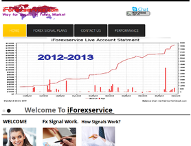 Iforex forex review signal china investment in southeast asia
