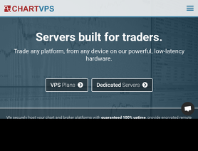 ChartVPS.com