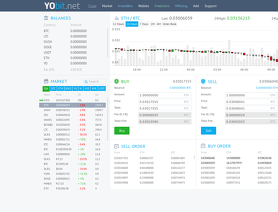 YoBit.net