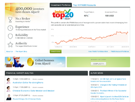 Alpari uk forex reviews