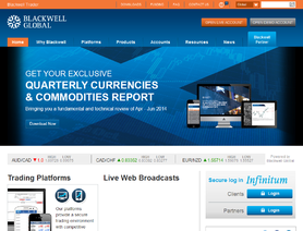 BlackwellTrader.com (Blackwell Global Investments)