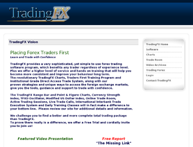 TradingFx.com