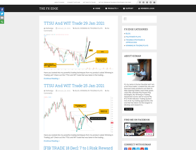 TheFXEdge.com