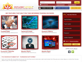 DynamicLevels.com