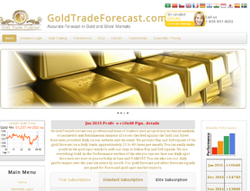 Forex gold signals review