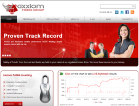 AxxiomForex.com