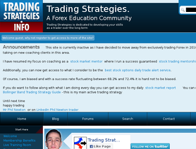 trading-strategies.info