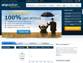Trade binary options with calculated risk