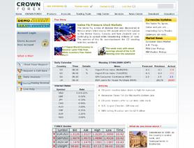 Crown forex oxford scam