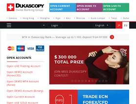 Dukascopy.com
