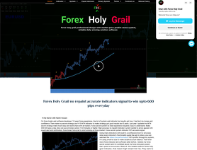 ForexHolyGrail.com