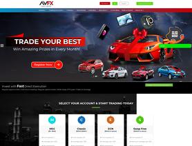 AVFXCapital.com