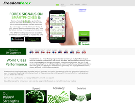 FreedomForex.co.uk