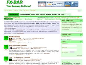 fx-bar.com
