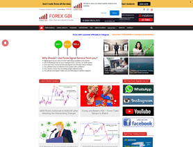 Fxdd review forex peace army exential dubai average return on investments