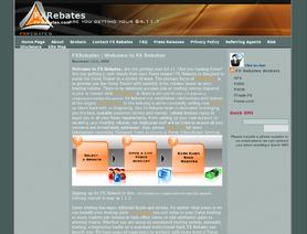FxRebates.com