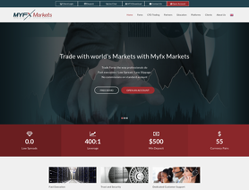 MyFXMarkets.com