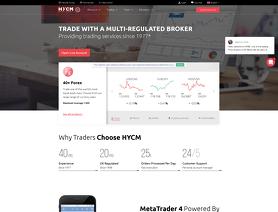 HYCM.com