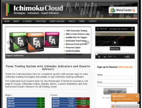 IchimokuCloud.com