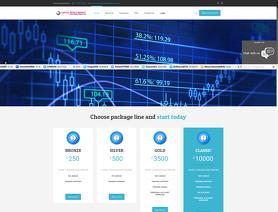 CapitalWorldMarkets.com