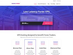 DigitalForex.com