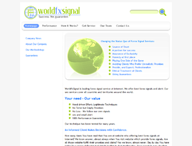 WorldFxSignal.com