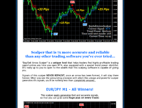 BuySellArrowScalper.com (Karl Dittman)