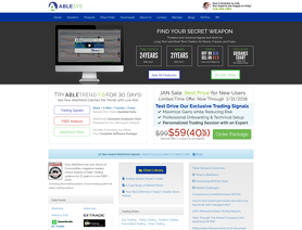 ablesys.com (eASCTrend Software)