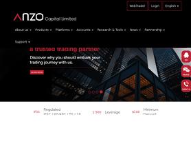 AnzoCapital.com