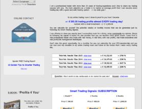 SmartTradingSignals.com