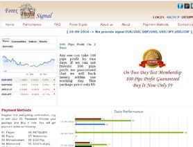 ForexProfitSignal.com