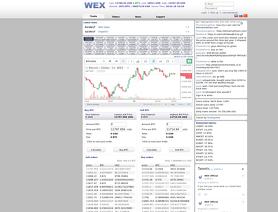 WEX.nz