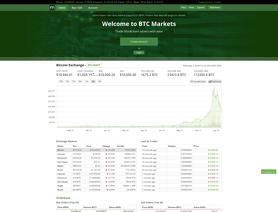 BTCMarkets.net