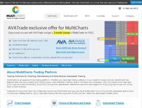 MultiCharts.com