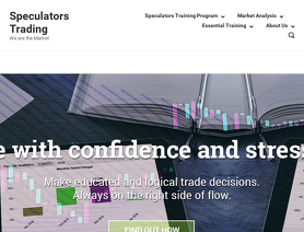SpeculatorsTrading.com